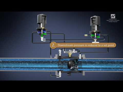 Pressure Reducing Sustaining Irrigation Valve