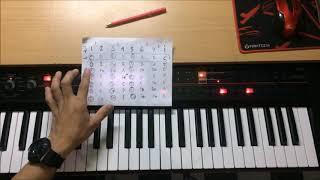 Video cara mudah belajar chord atau kunci dasar keyboard atau  piano pemula MP3, 3GP, MP4, WEBM, AVI, FLV Oktober 2018