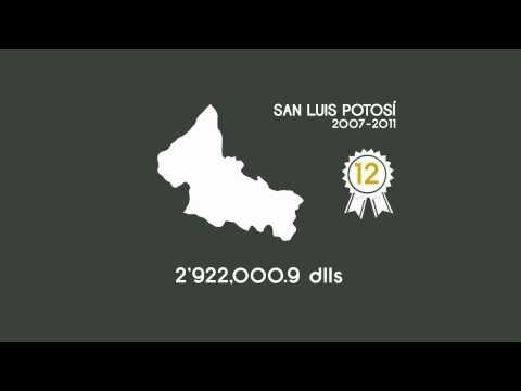 Migración México Estados Unidos, la verdad sobre las remesas.