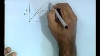 Mod-01 Lec-13 Stability Curve