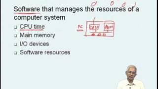 Mod-03 Lec-12 System Calls