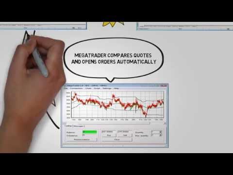 Forex trading arbitrage system folder
