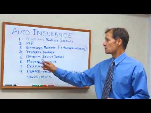 Basic Car Insurance Information – Car Insurance