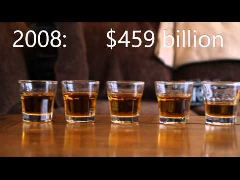 Watch 'Explaining the U.S. Deficit ‪with Help from Jack Daniels Whiskey (Cool Video) ‬‏'