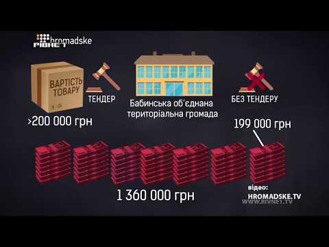 Чи модно економити державні кошти через ProZorro на Рівненщині?