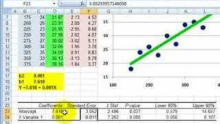 Regression #3: Standard Error in Linear Regression