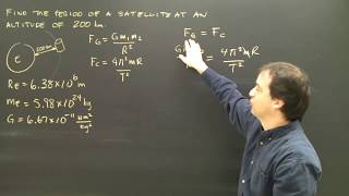 Physics Tutorial Lesson: Planetary Motion Gravity Centripetal Force Help College High School