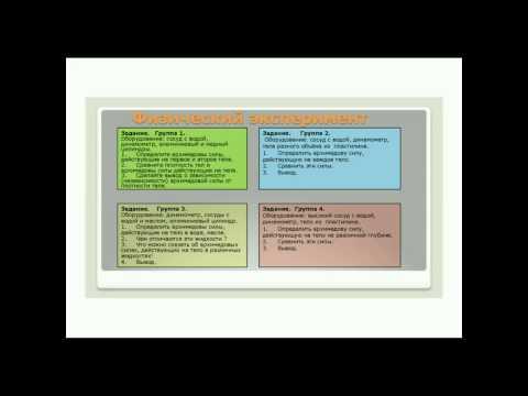 Организация продуктивной деятельности школьников при обучении физике (из опыта апробации УМКН.С.Пурышевой)
