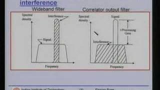 Lecture - 27 Modulation Techniques (Contd.)