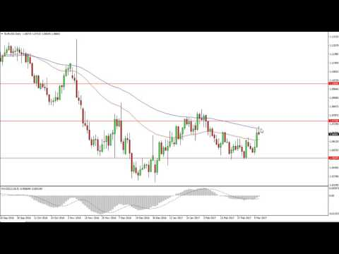 EUR/USD Technical Analysis for March 14 2017