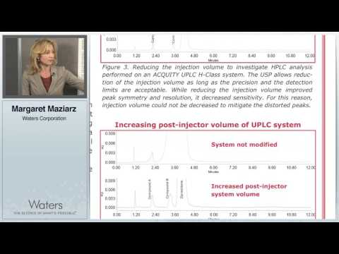 Transfer of USP Methods for Impurities Analysis of Ziprasidone HCl Between HPLC Systems and to UPLC