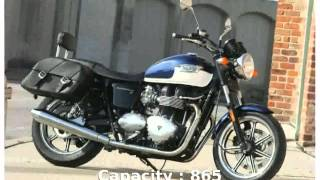 8. Triumph Bonneville SE - Specification