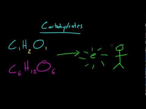 carbohydrates - Visit my website at http://thenewboston.com for all of my videos! My Google+ - https://plus.google.com/108291790892450338168/posts My Facebook - http://www.f...