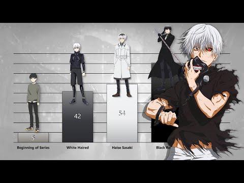 Ken Kaneki Power Levels Evolution (Tokyo Ghoul/Tokyo Ghoul: Re)