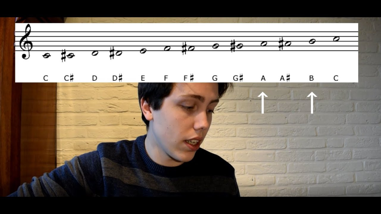 Playing Indie Guitar: The Scales
