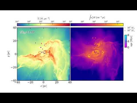 Dispersal of a Giant Molecular Cloud by UV Radiation Feedback_Best sun videos of the week