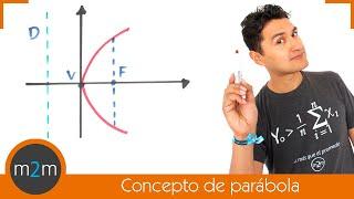 Concepto de parábola y sus elementos