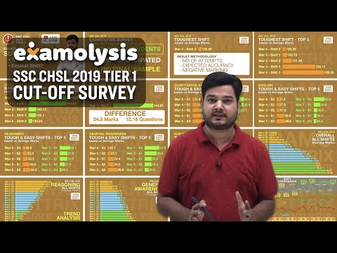 EXAMOLYSIS - SSC CHSL 2019 Tier - 1 | Survey  For Cut - Off Analysis|  | by RaMo Sir