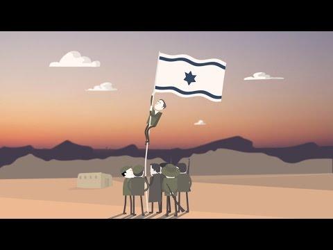 הקמת המדינה