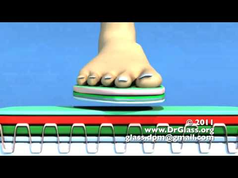 Armstrong Insole Shear Reduction Orthotic Diabetic