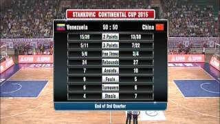 Qingyuan China  City pictures : Venezuela vs China (Stankovic Cup /Aug 4 2015) Qingyuan, China