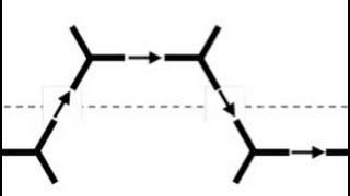 Mechanical properties of steels 14: theoretical strength