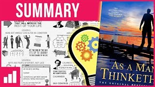 As a Man Thinketh by James Allen ► Animated Book Summary
