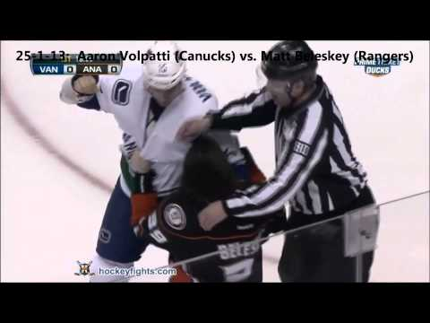 Top Ten NHL Hockey Fights of January 2013 {HD}