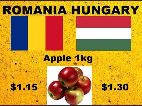Romania Vs. Hungary - Comparison According To Cost Of Living