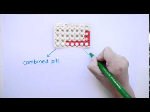 The Pill Explained