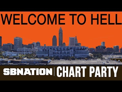 Video: The Browns live in Hell | Chart Party