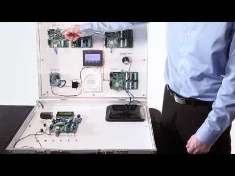 Internet PLC Modbus Communication Demo