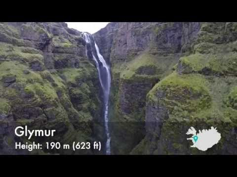 Top 10 Waterfalls of Iceland