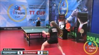 Курищенко М. vs Шумакова П.