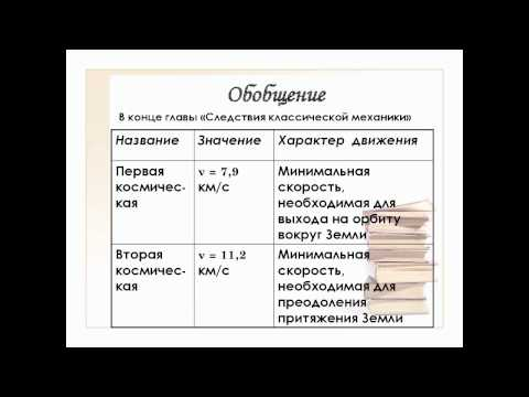 Реализация ФГОС и формирование образовательных результатов средствами УМК Н.С.Пурышевой