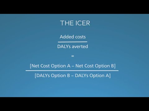 2. CEA Approach and ICERs