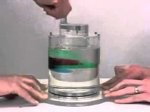 laminar - This is a demonstration of Laminar Flow, also known as streamline flow. This was filmed at the physics department of the University of New Mexico. Laminar fl...
