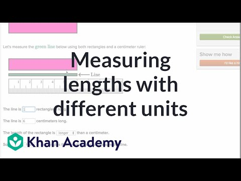 Measuring Lengths With Different Units Video Khan Academy