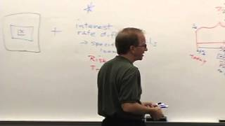 Money And Banking: Lecture 16 - Interest Rate Differentials 2