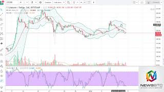 News BTC DASH and Litecoin Analysis January 11, 2018