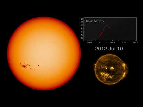 SDO Year 7 - The Solar Cycle timelapse (edit: graph mostly blanked)_Nap videók