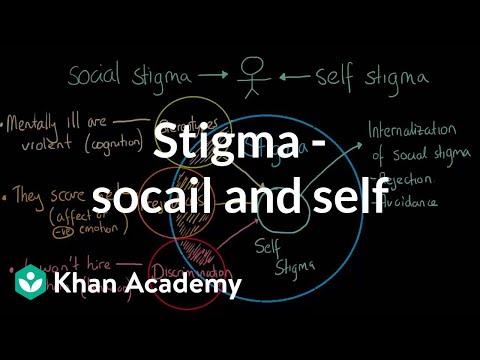 Stigma Social And Self Video Khan Academy