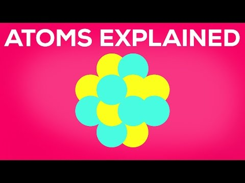 How Small Is An Atom? Spoiler: Very Small (2015)