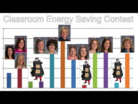 Classroom Energy Saving Contest