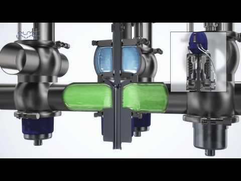 Alfa Laval Unique mixproof CP-3 valve