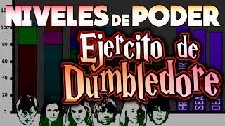 Niveles de Poder en HARRY POTTER: Ejercito de Dumbledore  ED  Dumbledore's ArmyHoy analizaremos a los miembros del ED de Harry Potter, para ver quienes son los más fuertes. Analizaremos puntos de Magia, de Batalla y de Inventiva.----------------------------------------------------------------------Visita mi página web: http://www.domivat.com/Pokémon SS Favlocke: https://www.youtube.com/watch?v=LJL1A50MxpI&list=PLT2WhAcLwu3UDx0epjA8bC7wUs2Gr6NdfPokémon Linklocke: https://www.youtube.com/watch?v=esbSAUw0WJ0&list=PLT2WhAcLwu3XCJVclOEoFdLta01GDfRYBPokémon Verde Hierba: https://www.youtube.com/watch?v=Ls3jpjAlaeo&list=PLT2WhAcLwu3XOj_pW4tzUYF3AJbOhr9pOHarry Potter y la Cámara secreta GBC: https://www.youtube.com/watch?v=4V2NJqBAPPE&list=PLT2WhAcLwu3Xzo-cU3Fw4BOKn0-nD9sMfHarry Potter y la Cámara secreta PC: https://www.youtube.com/watch?v=gGIkcY9IxcU&list=PLT2WhAcLwu3VT7s8rWrbjDkLMNGSb-XSlHarry Potter y la Piedra Filosofal GBC: https://www.youtube.com/watch?v=6fxe9hd8WCE&list=PLT2WhAcLwu3Vc-6Dcmnng450z_eMaYO7-Aura Candente: https://www.youtube.com/watch?v=sX5jcXSJAlk&list=PLT2WhAcLwu3WfgwCsJ_zynklP9CwWj6TWMi clave de amigo de la 3DS: 2595-1149-5783Mi nombre en foros y servidores de Minecraft: TheDomivatMi Skype: DomyGamesVisítame en:Twitter: http://twitter.com/PotterLunaticoInstagram: http://instagram.com/pikachusalidoTumblr: http://potteradicto.tumblr.comAsk: http://ask.fm/domy77También estoy en estos canales:HUMOR Y MÚSICA: http://www.youtube.com/user/TheDomivatMULTIVLOG: http://www.youtube.com/user/CosaDeVloggersCOMUNIDAD POKÉMON: https://www.youtube.com/channel/UC8tKhhnFpTGXm_IXTk97aOgApoya con un like y un comentario para seguir haciendo cositas ^^Recomendad juegos si queréis y seguramente acabe jugándolos :DVarias personas me han preguntado cual es la canción de la intro, en realidad son tres canciones un poco aceleradas y mezcladas por mi:La que suena al principio es Crossing Field, la OP de SAOLa segunda es Jhoto Rival Remix de GlitchXCityY la tercera y última es 