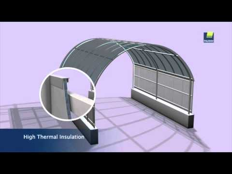 Principles of SUNPAL® & SUNGLAZE™ Polycarbonate Systems