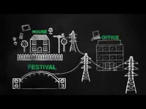 renewable energy animation