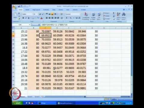 Mod-09 Lec-39 Partielle Differentialgleichungen Teil 3