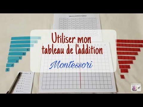 Comment utiliser le tableau de l'addition MONTESSORI | Calcul mental et addition | Mathématique